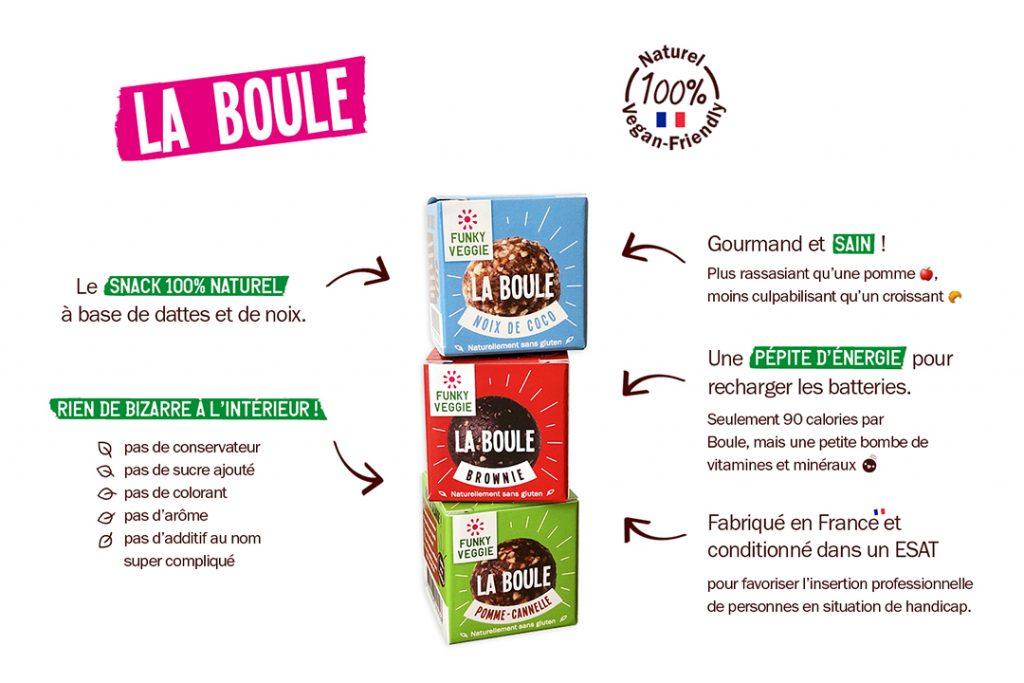 Funky Veggie La Boule Présentation
