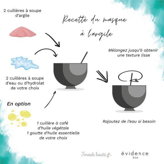 recette masque argile box evidence formule beaute