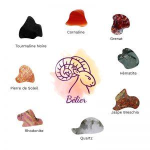 lithotherapie les pierres du signe astro belier