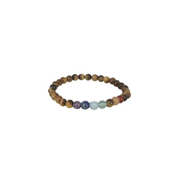 bracelet oeil de tigre 7 chakras box evidence