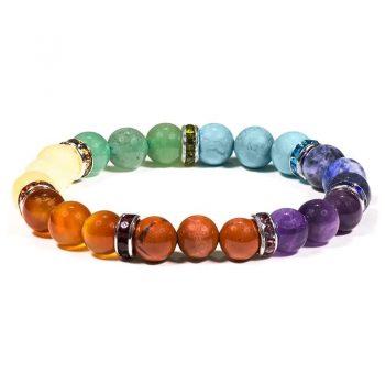 bracelet 7 chakras box evidence